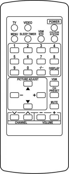 Vervangings afstandsbediening voor JVC AV-28H35