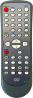 A TREND NB104 Vervanging afstandsbediening