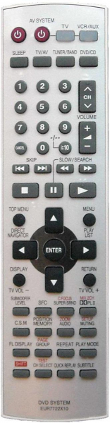 Replacement remote control for Panasonic SA-HT520