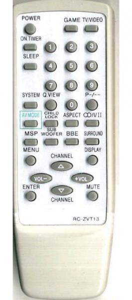รีโมทคอนโทรลสำหรับใช้ทดแทน Aiwa TV-SE2130EZ